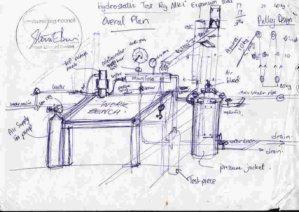 Hydrotest Rig - Scuba Engineer   Hydraulic Test Bench Schematic      Scuba Engineer