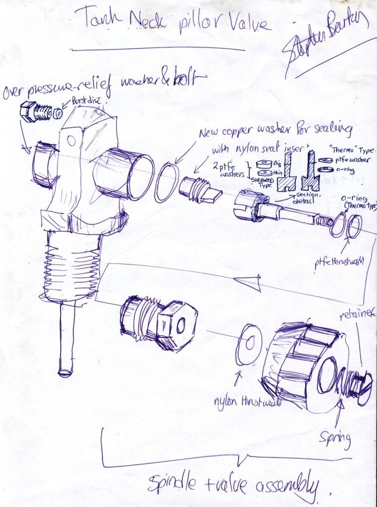 Valve Servicing Scuba Engineer